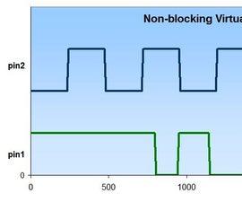 Non-blocking Virtual Delay Library for the Arduino