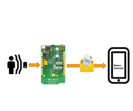 Portable SMS Motion Alarm (Linkit One)