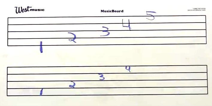 Picture of What Is the Staff in Piano Music?