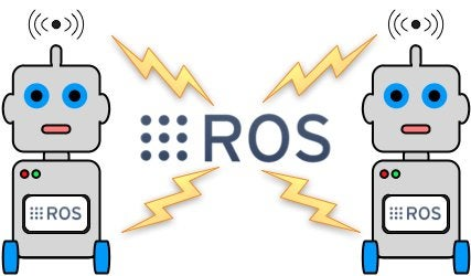 Configuring the ROS Network