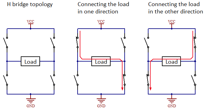 Picture of Controlling the Motors