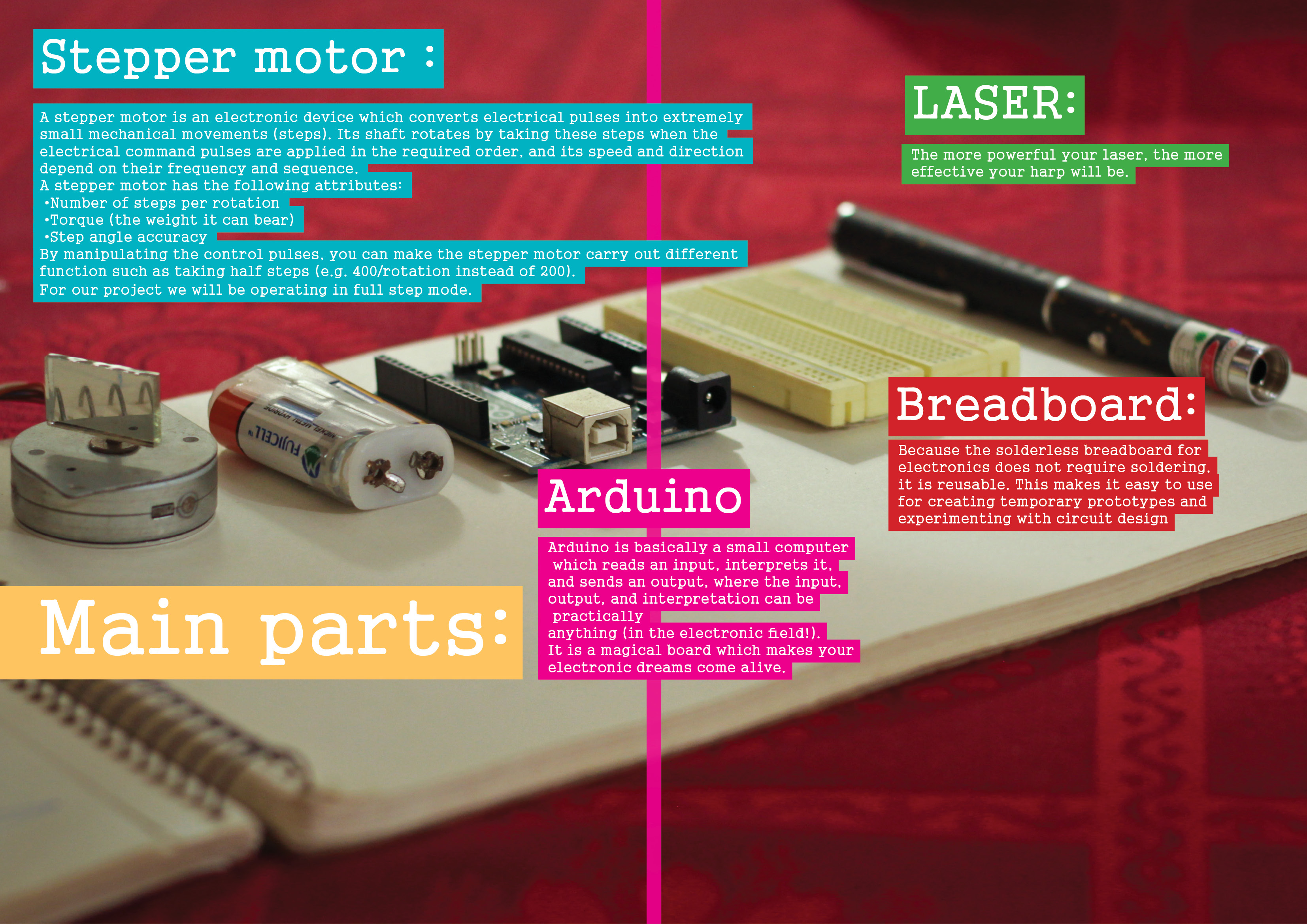Picture of Parts..