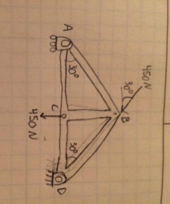 How To Solve A Truss Problem 6 Steps Bridge Diagram Aircraft Design Software