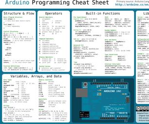 Arduino Cheat Sheet and Pinouts
