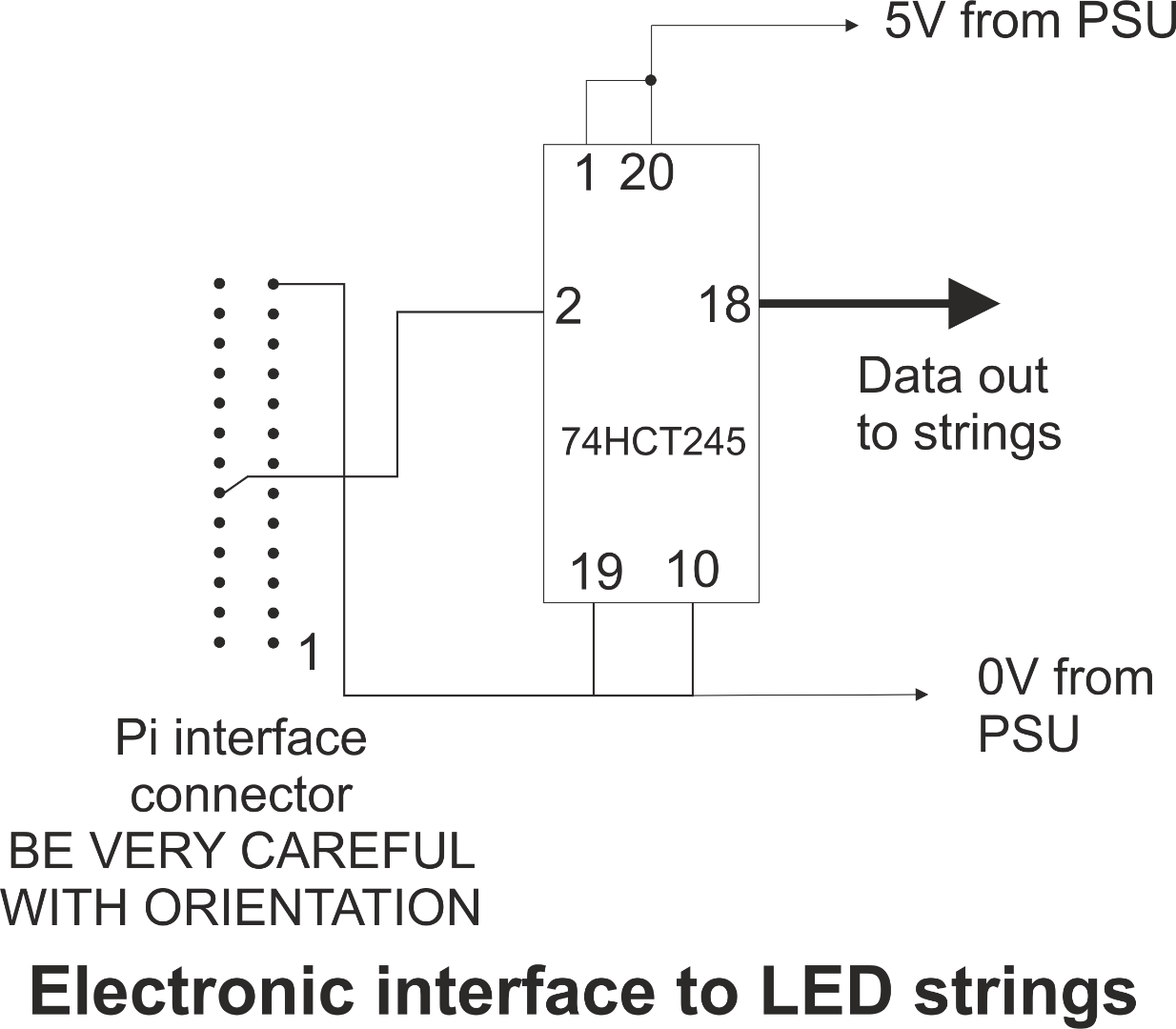 Picture of Electronic Details