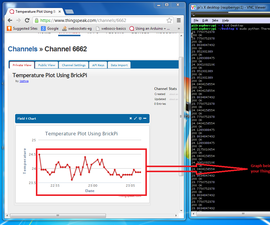 ThingSpeak Temperature Monitor with Raspberry Pi