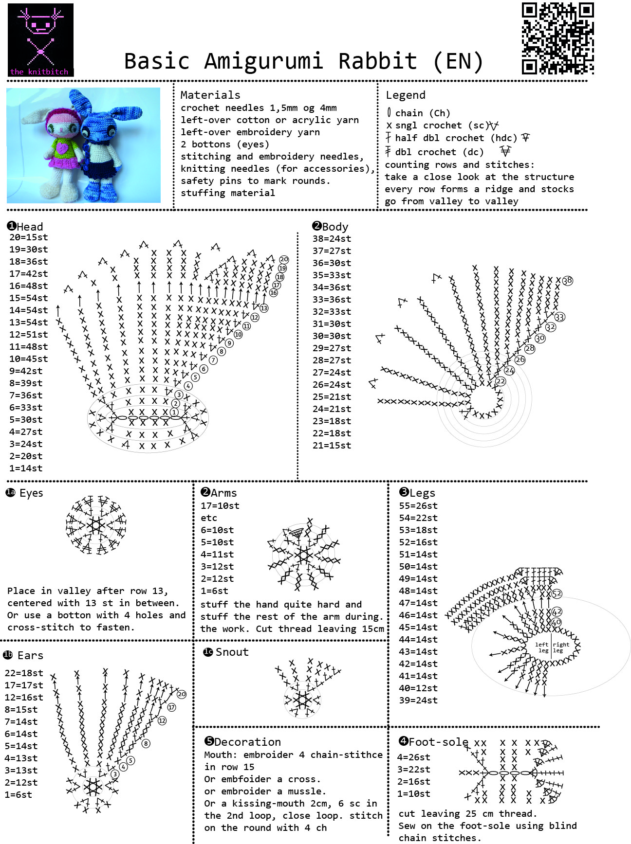 Picture of The Crochet Pattern