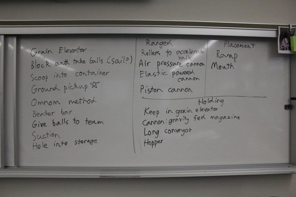 Picture of Brainstorm Solutions