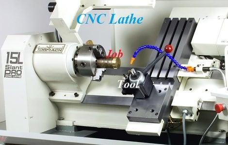 CNC Classification