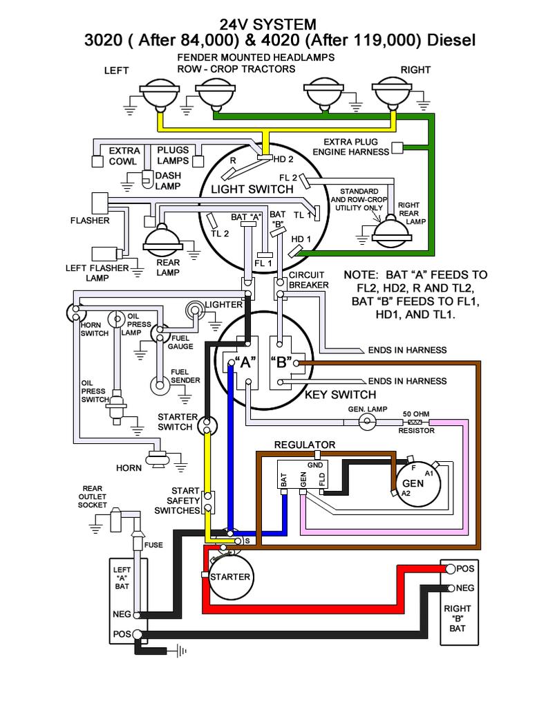 John Deere 3020 Wiring Diagram -Carmate Trailer Wiring Diagram | Begeboy Wiring  Diagram SourceBegeboy Wiring Diagram Source