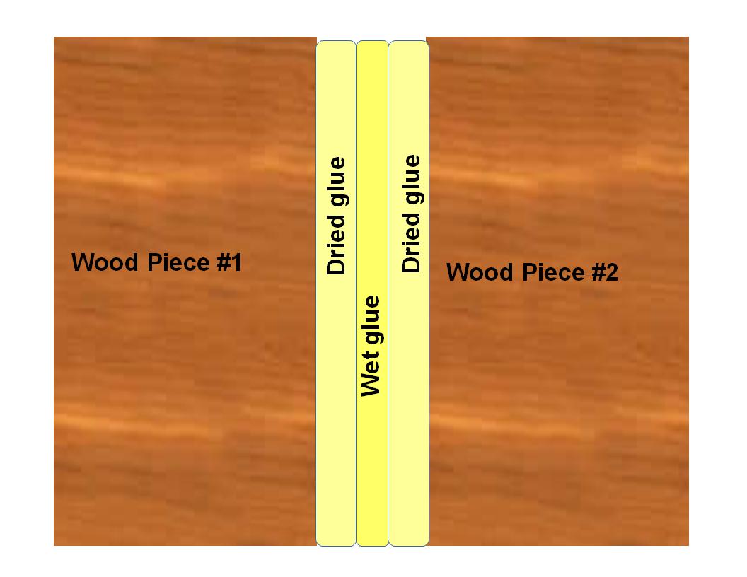 Picture of Parts/techniques