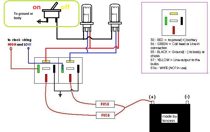 How to make a headlight wiring relay kit 3 steps after you have all the things and tools you will use now lets make a headlight wiring relay kit asfbconference2016 Gallery