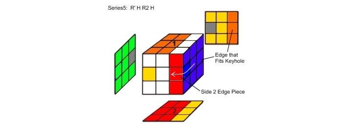 Step 5:  Series5 Analysis: R' H R2 H