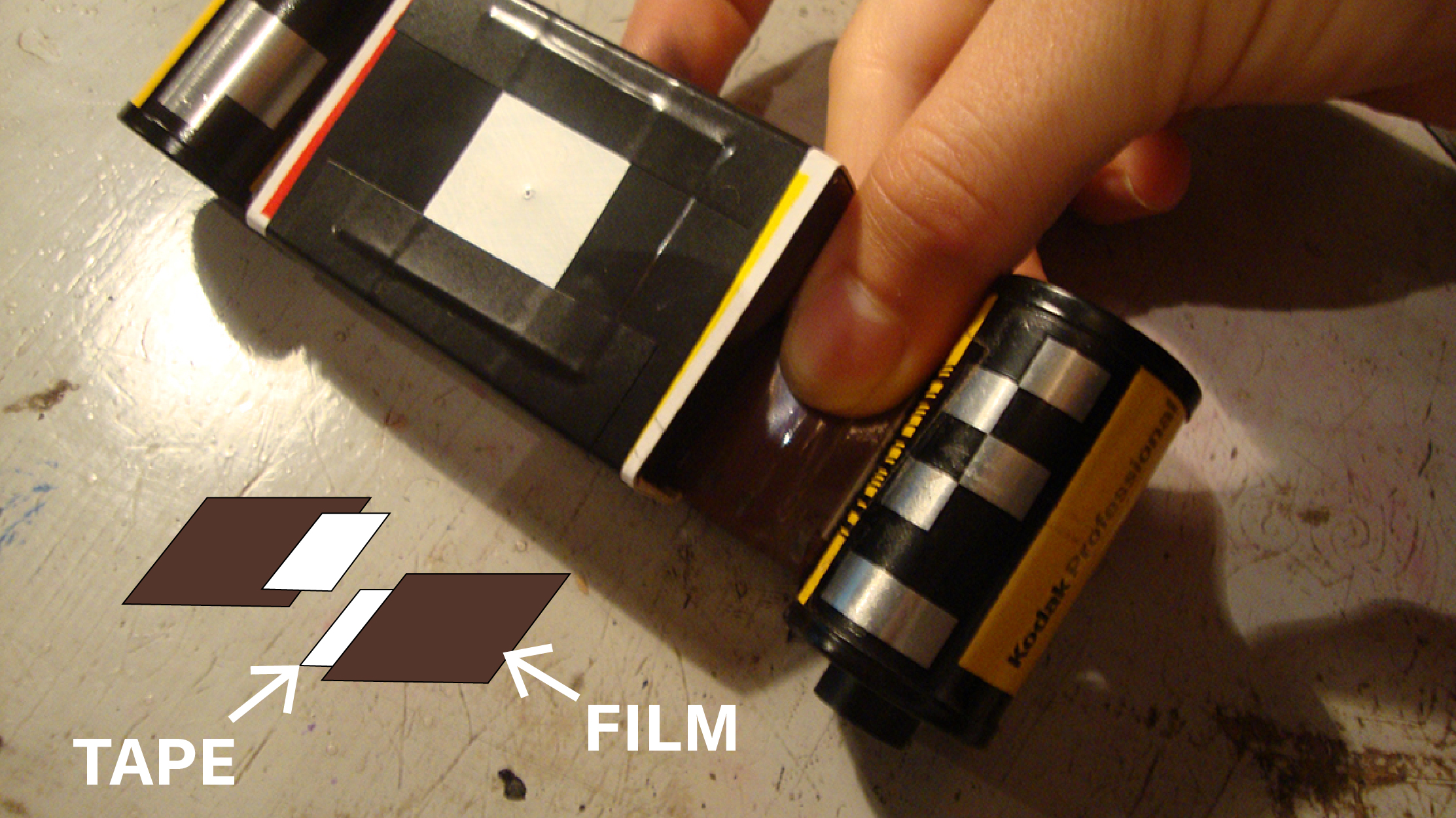 Picture of Putting the Film On