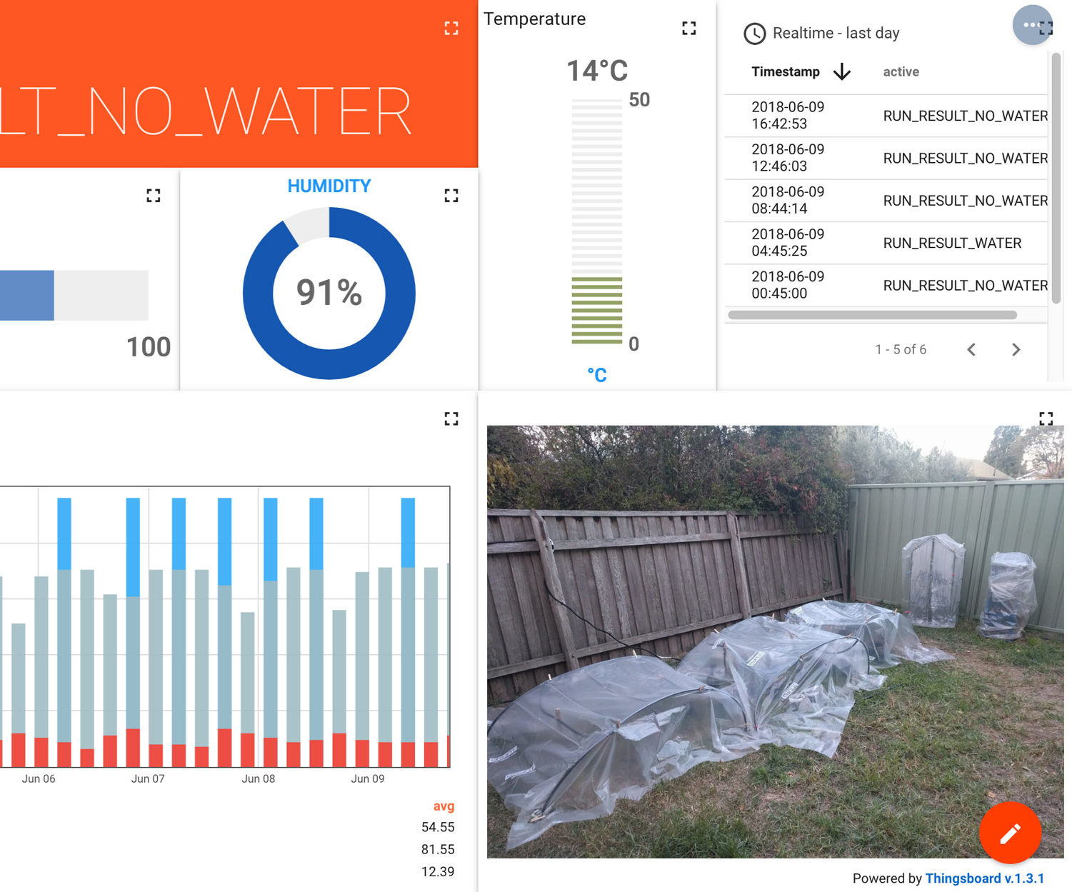 DIY - Automated Garden Irrigation - (Arduino / IOT): 9 Steps (with