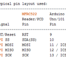 Interface the Rfid Module With Arduino