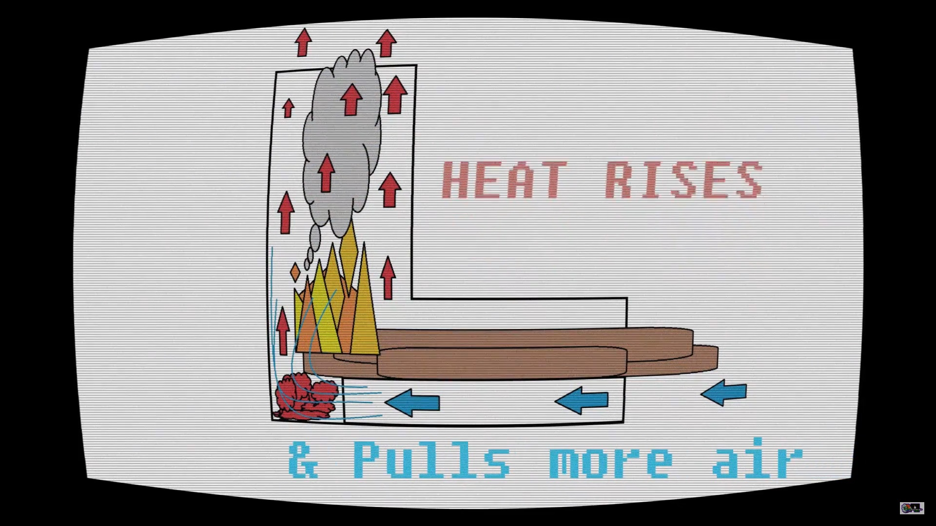 Picture of The Video Is Pretty Detailed.. Rocket Stove Build Ideas! Just Watch It!