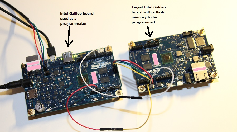 Picture of Galiprog for Intel Galileo