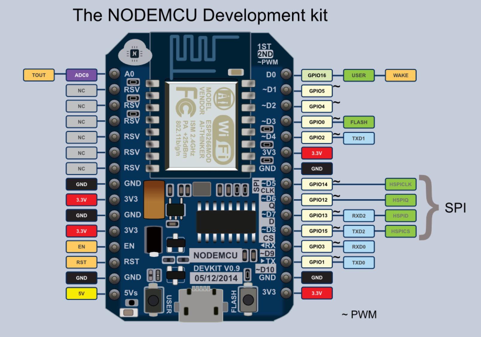 Picture of IoT - Arduino – NodeMCU ESP-12 ESP8266