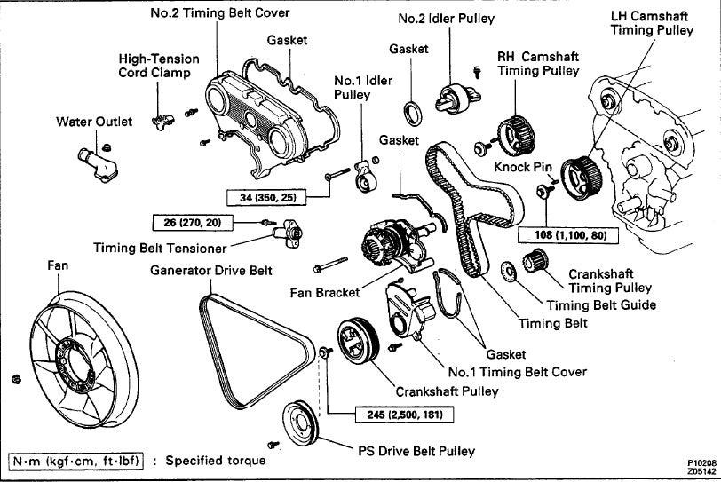 [DVZP_7254]   1994 Toyota 4Runner V6 3VZE Timing Belt Replacment : 14 Steps -  Instructables   1993 Toyota 3 0 V6 Engine Diagram      Instructables