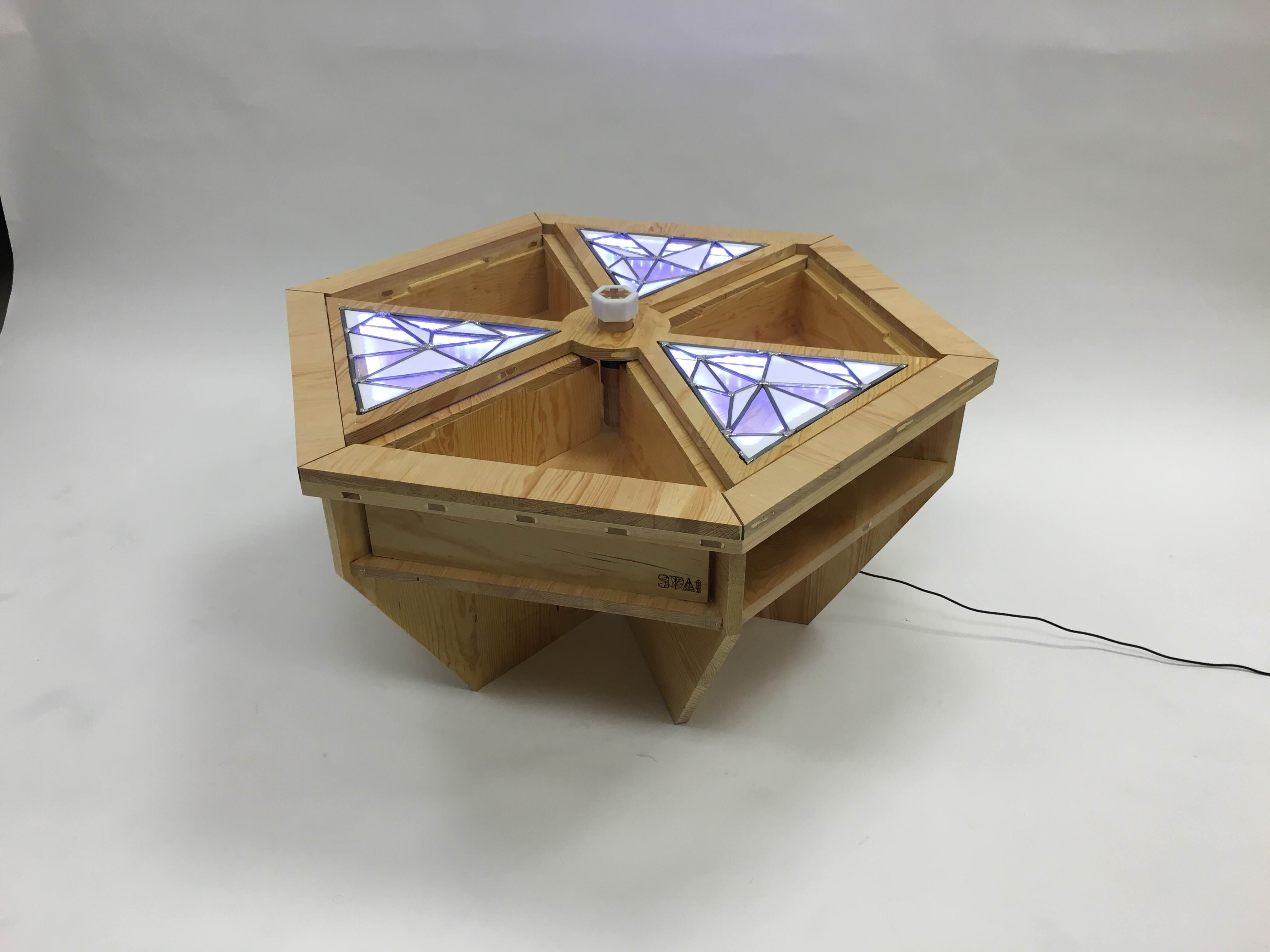 Picture of STAI Table