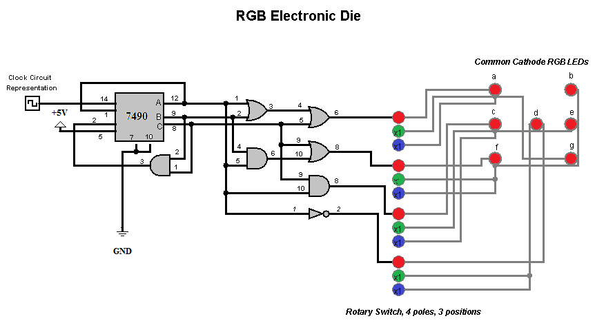Picture of Schematic II: the Project