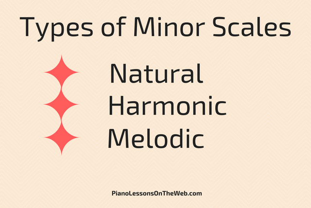 Picture of Different Types of Minor Scales