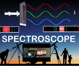 Telescope Spectroscope, or How to Know What Is a Star Composed Of