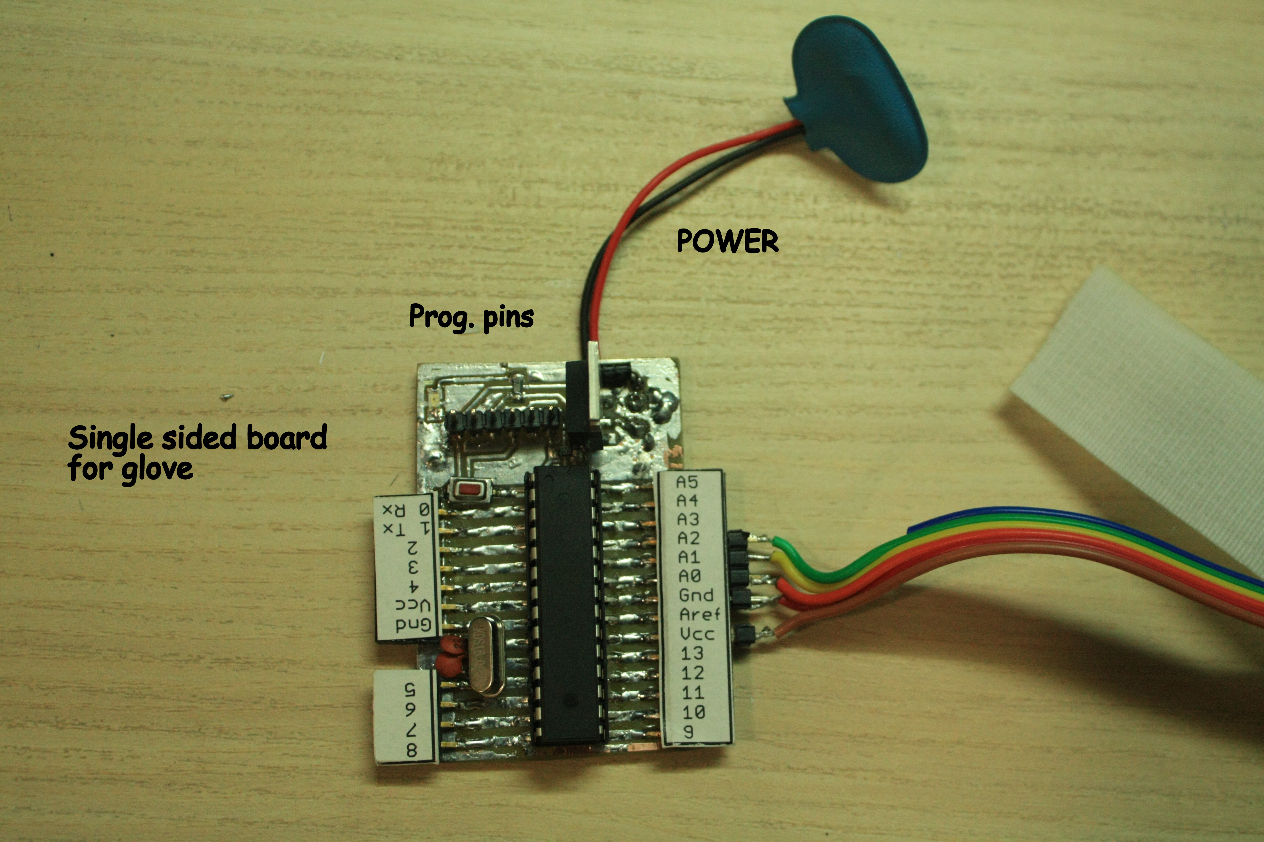 Picture of CONTROL BOARDS :