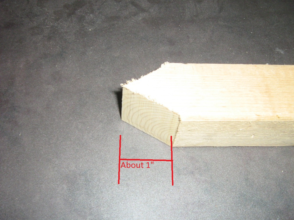 Picture of Cut the Posts
