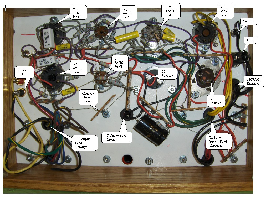 Picture of Bottom Side Component Layout