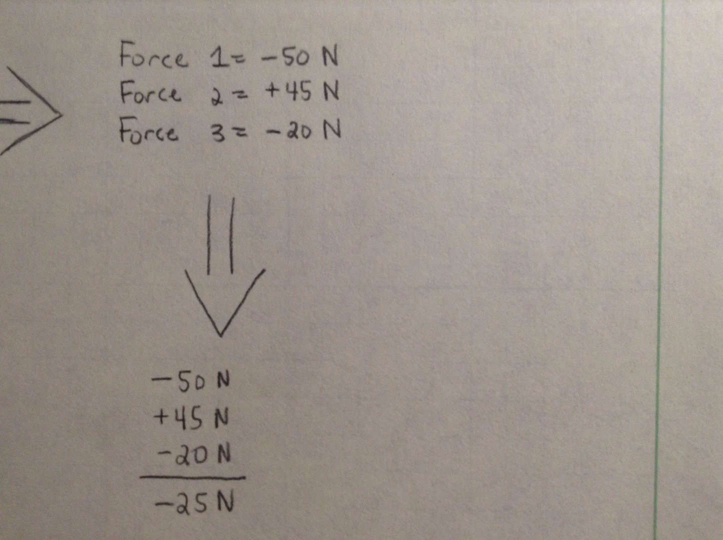 Picture of Adding the Forces to Find the Net Force
