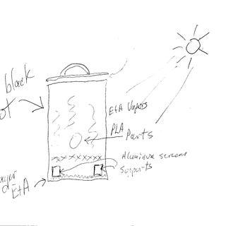 PLA smoothing diagram.jpg