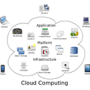 How to Access your Media from Anywhere by Hosting your Own Cloud!