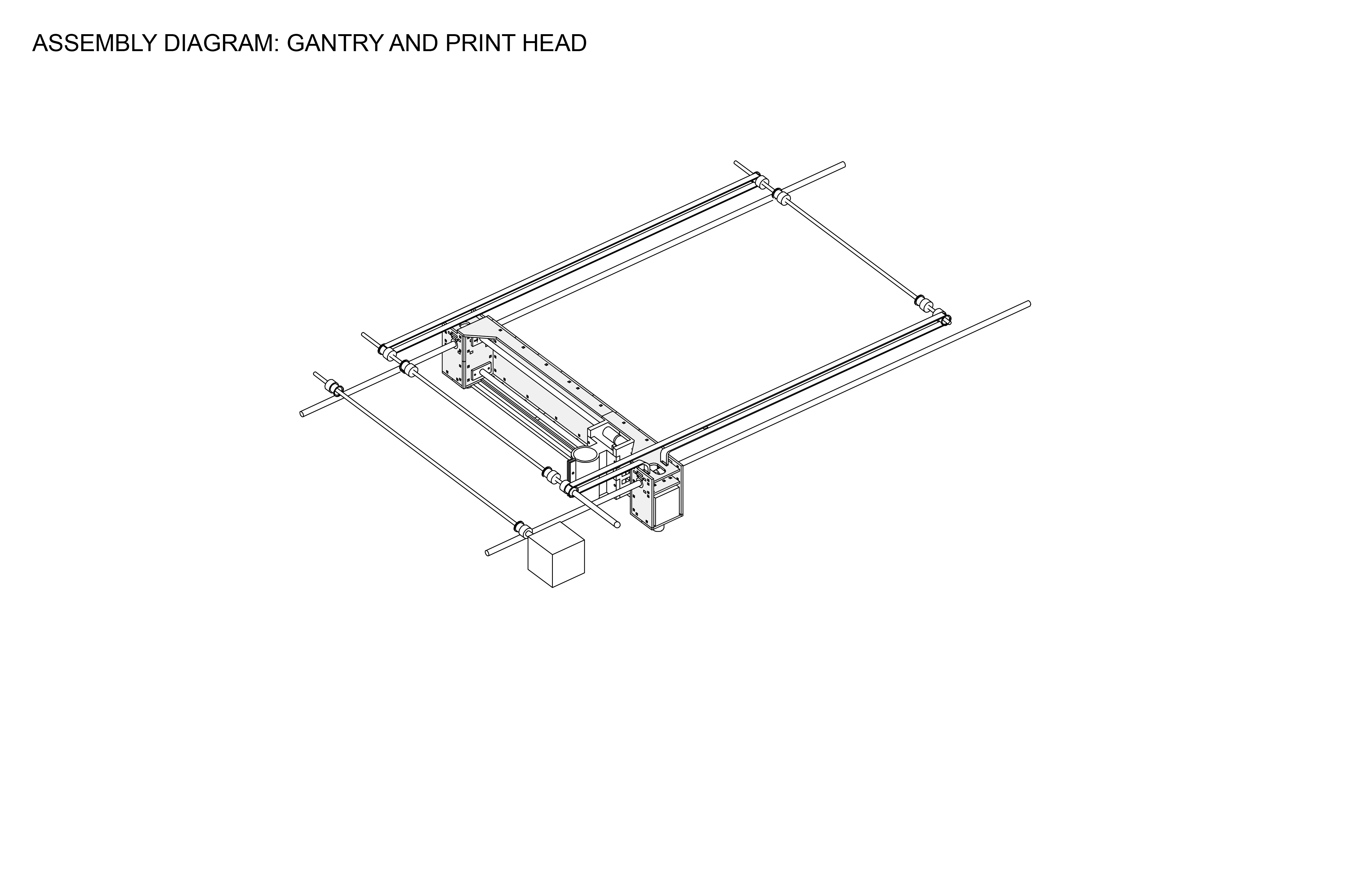 Picture of Making the Gantry