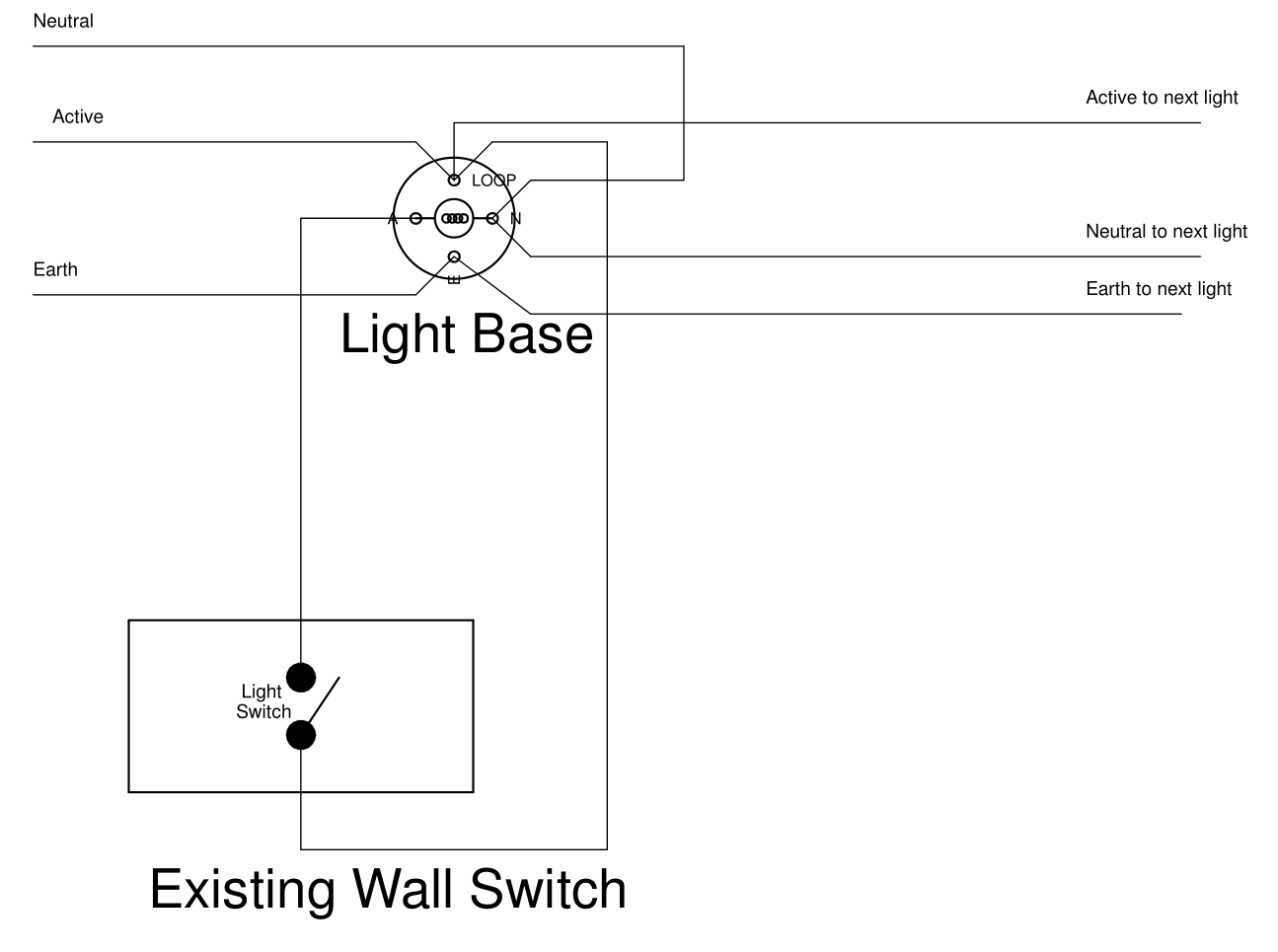 Retrofit Lights With Remote Control - Existing Wall Switches Keep ...