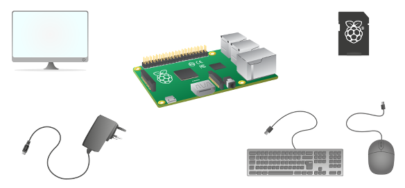 Picture of Setting Up the Raspberry Pi