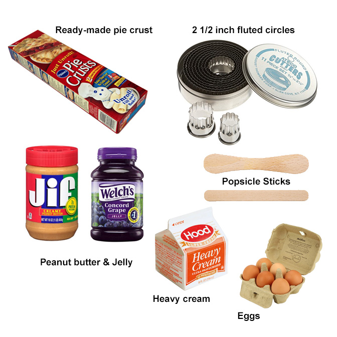 Picture of What You Will Need