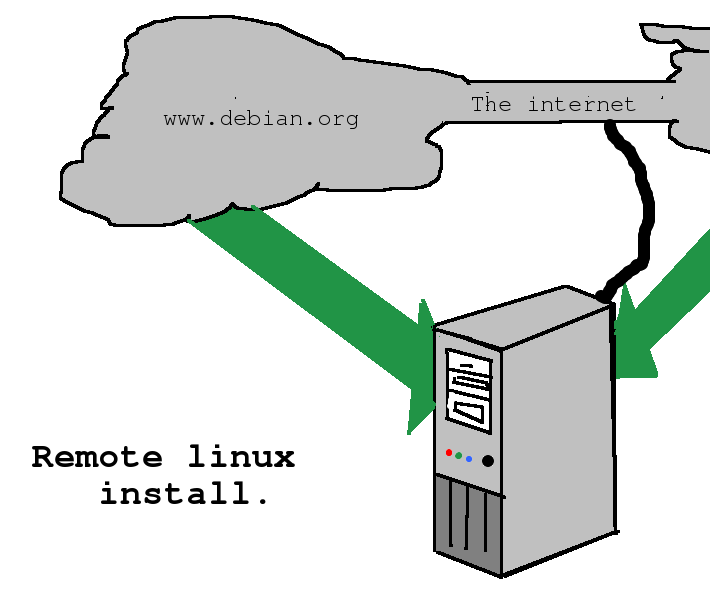 Almost Diskless Boot From a Web Server : 9 Steps