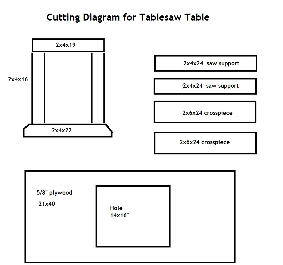 Picture of After Thought - Cutting Diagram and Detail of Saw Support