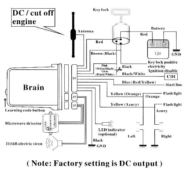 [DIAGRAM_38IS]  Car Alarm Wiring Diagram Generic - Switch Diagram Wiring for Wiring Diagram  Schematics | Wiring Diagram Of Motorcycle Alarm |  | Wiring Diagram Schematics