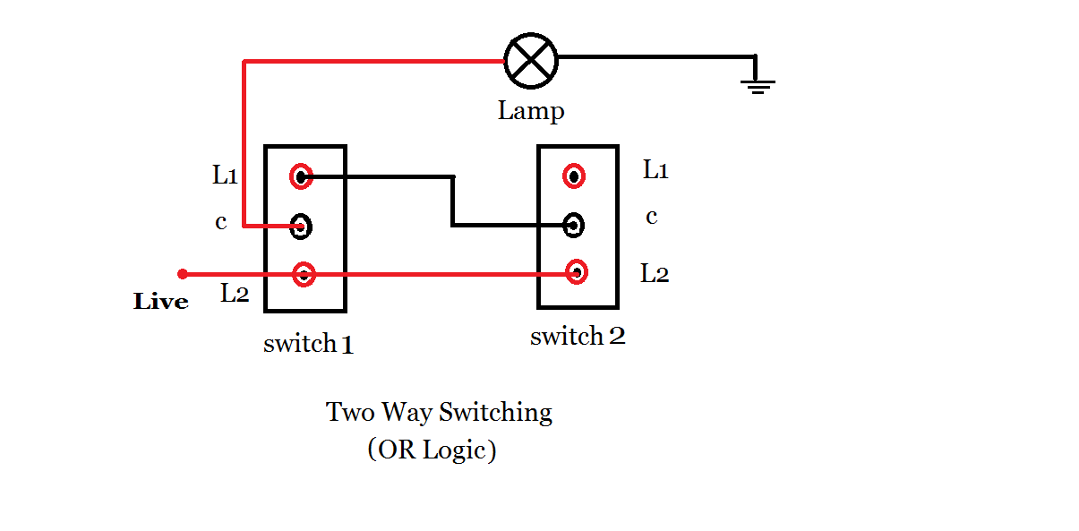 Twoway Switching : 3 Steps