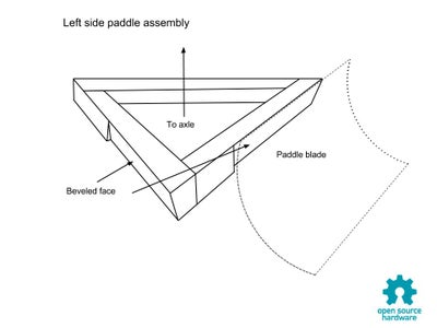 Build a Pair of Redwood Triangles