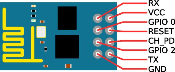 Working With Arduino IDE + FTDI232 + ESP-01 / ESP-12