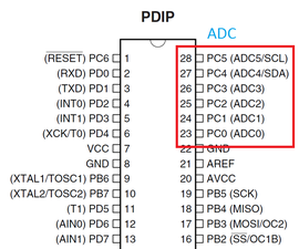 Introduction to ADC in AVR Microcontroller | for Beginners