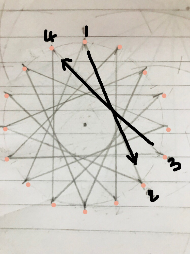 Picture of Marking Points