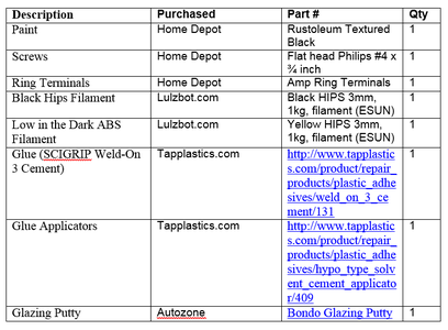 Parts Listing