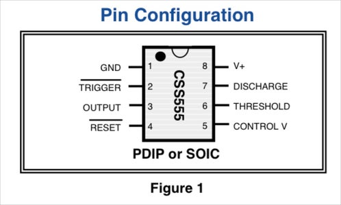 The CSS555 Micropower Timer IC