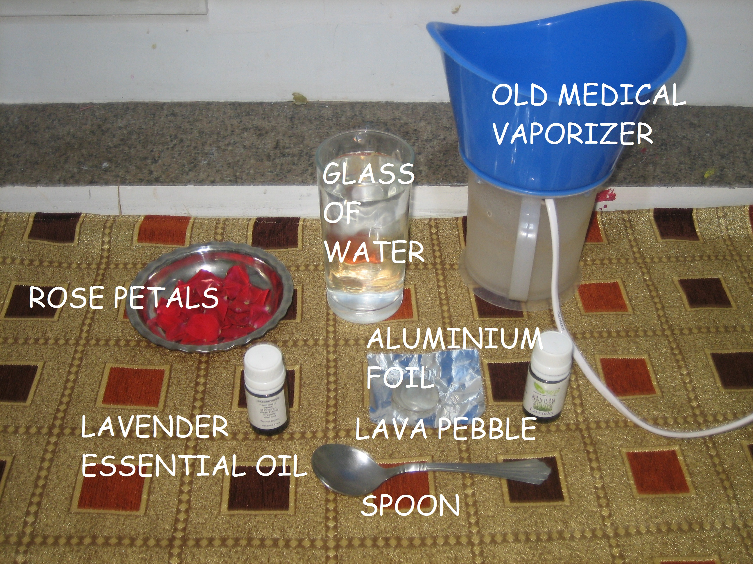 Picture of Materials Required :