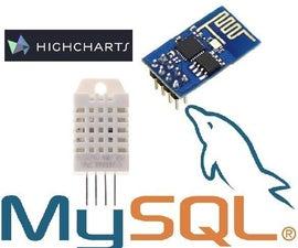 ESP8266: DHT22 to MYSQL and HighCharts